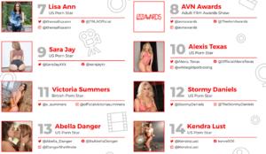 Top 7 - 14